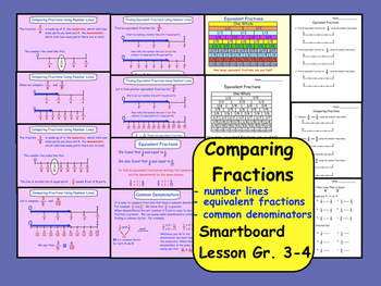Comparing Fractions using number lines Smartboard Lesson for Gr. 3-4