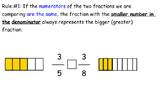 Comparing Fractions w/ Like and unlike denominators and numerators