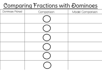Comparing Fractions with Dominoes