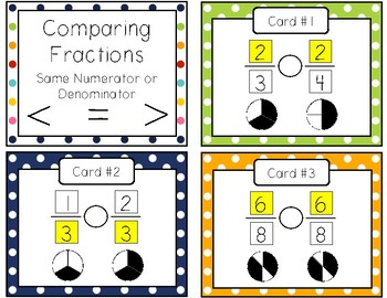 Comparing Fractions with the Same Numerator or Denominator Task Cards