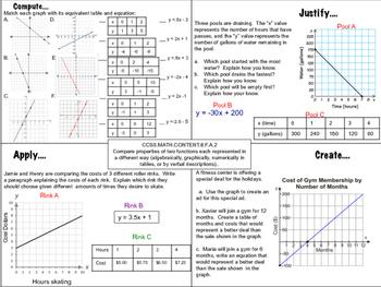 worksheet on comparing functions kidz activities. Black Bedroom Furniture Sets. Home Design Ideas