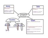 Comparing Functions Graphic Organizer
