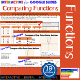 Comparing Functions: Interactive For Google Classroom