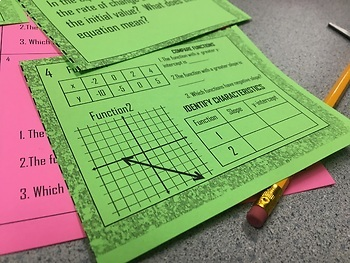 Comparing Functions Task Cards
