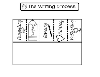 Comparing Genres and The Writing Process Foldables