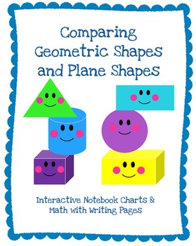Comparing Geometric Solids and Plane Shapes