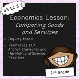 Comparing Goods and Services (2nd Grade Economics Lesson, Standards Aligned)
