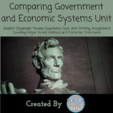 Comparing Government and Economic Systems