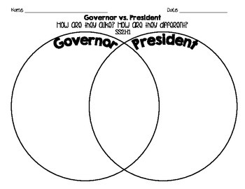 Comparing Governor and President Venn Diagram