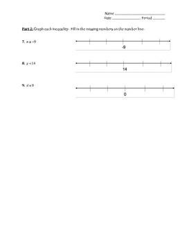 Comparing & Graphing Inequalities Practice Worksheet