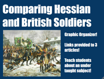 Comparing Hessian and British Soldiers in the Revolution