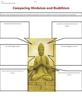Comparing Hinduism & Buddhism
