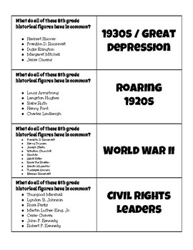 Comparing Historical Figures - 5th Grade Social Studies Review
