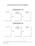 R.L.2.3/2.9Comparing How Characters Respond