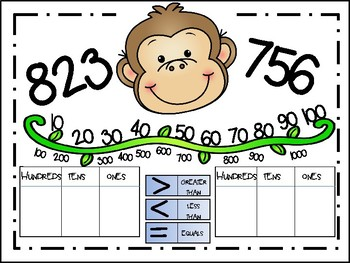 Comparing Hundreds, Tens, and Ones on the Monkey Vine
