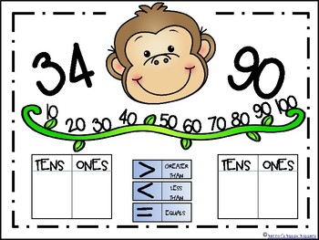 Comparing Numbers - Hundreds, Tens, and Ones on the Monkey Vine