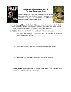 Comparing Hunger Games with Most Dangerous Game