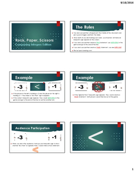 Comparing Integers Game