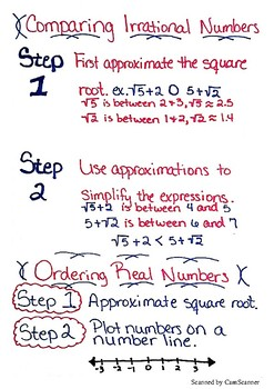Comparing Irrational Numbers & Ordering Real Numbers