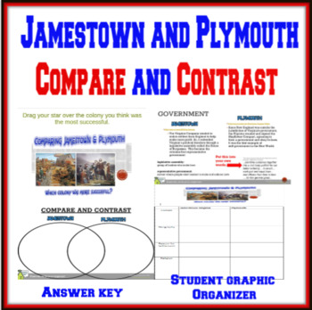 Comparing Jamestown and Plymouth