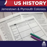 Jamestown and Plymouth Colonies - Comparing and Contrasting