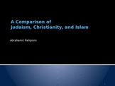 Comparing Judaism, Christianity, and Islam