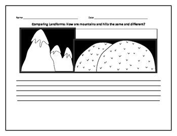 Comparing Landforms