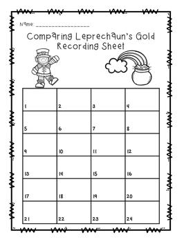 Comparing Leprechauns Pots of Gold