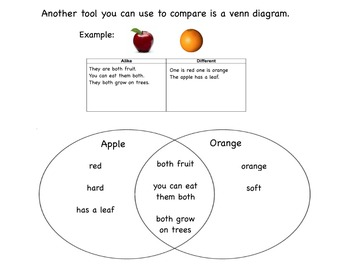Comparing Lesson Flip Chart (Living Things)