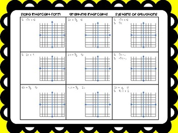 Comparing Linear Equations