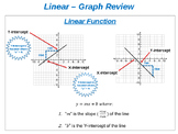 Comparing Linear, Exponential and Quadratic Functions (Equ