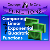 Comparing Linear, Exponential and Quadratic Functions (EQ2