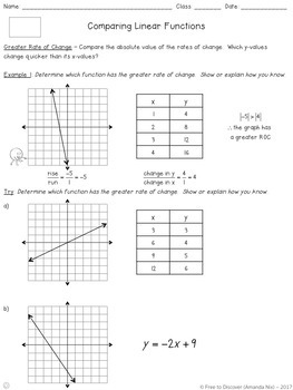 Comparing Linear Functions Notes and Practice (Differentiated)