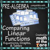 Comparing Linear Functions - GOOGLE Slides