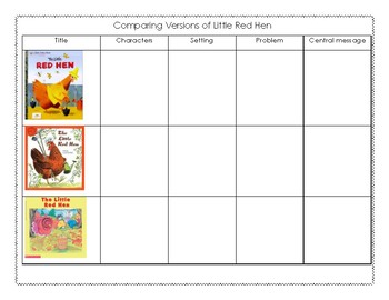 Comparing Little Red Hen
