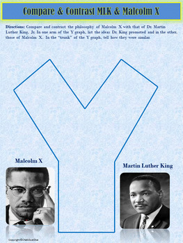 Comparing Martin Luther King, Jr and Malcolm X  (PDF and GoogleDrive)