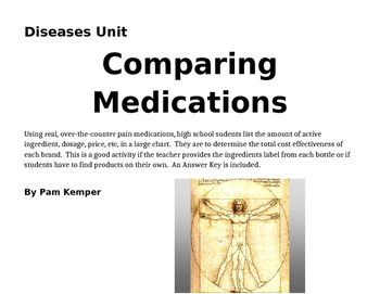 Comparing Medications