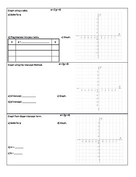 Comparing Methods for Graphing Lines