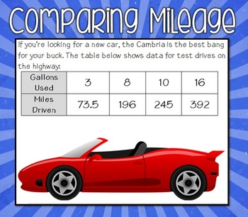 Comparing Mileage - (Functions in Multiple Representations)