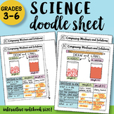 Comparing Mixtures and Solutions Doodle Sheet - So Easy to Use! Notes