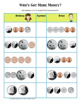Comparing Money Amounts