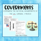 Comparing North American National Governments