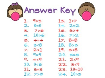 Comparing Numbers 0-10
