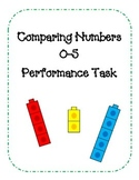 Comparing Numbers 0-5 Performance Task