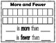 Comparing Numbers 1-10: More and Fewer