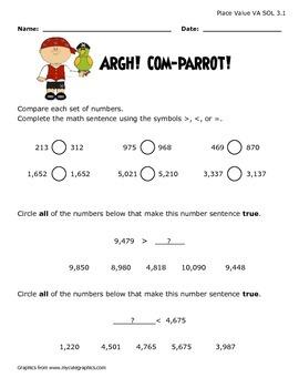 VA SOL 3.1  Comparing Numbers
