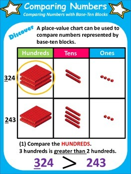 Math in Focus, 2nd Grade (Ch. 1, Lesson 3) - Comparing Numbers: Posters