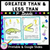 Comparing Numbers 1st Grade 1.NBT.B.3 PDF & GOOGLE SLIDES for Distance Learning