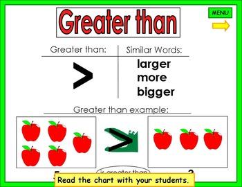 Greater than Less than Alligator Kindergarten First Grade