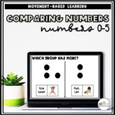 Comparing Numbers Activities | Distance Learning